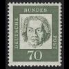 358ya Bedeutende Deutsche 70 Pf Ludwig van Beethoven **