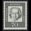 358yb Bedeutende Deutsche 70 Pf Ludwig van Beethoven **