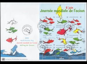 1065 Zehnerbogen Posthausschild FIP-Kongreß Essen 1980 Fidacos-FDC ESSt Bonn