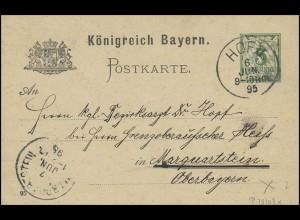 Bayern Postkarte HOF II.6.6.95 an Bezirksarzt in MARQUARTSTEIN/Oberbayern 7.7.95