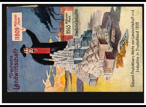 Ansichtskarte Düsseldorf: Märchenbrunnen, Düsseldorf-Oberkassel 30.12.1921