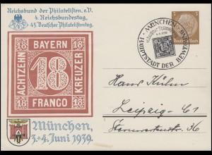 Privat-Postkarte Philatelistentag & Reichsbundestag 1939 SSt MÜNCHEN 4.6.39