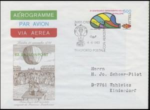 Ballonpost Freiballon I-CAIT Italien-Rundfahrt Cremona-Crema SSt CREMONA 4.6.83