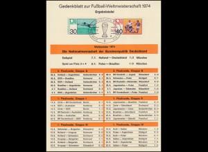 1531-1534 SWK selbstklebend 2x aus MH 27 auf Eil-Brief SSt MÜNCHEN 1.11.1998