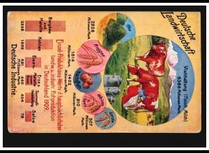 Propaganda-AK Statistik Deutsche Landwirtschaft und Deutsche Industrie, um 1910