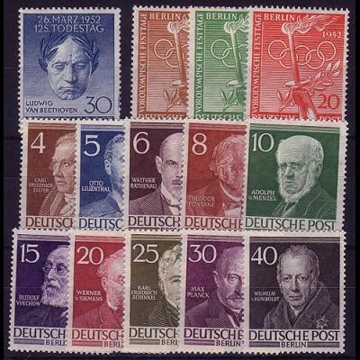 87-100 Berlin-Jahrgang 1952 komplett, postfrisch **