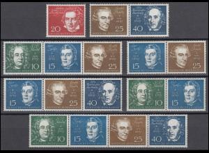 315-319 Beethoven, 6 Zusammendrucke und 20 Pf. als Einzelmarke, Set postfrisch
