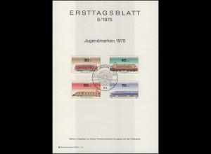 ETB 08/1975 Jugend, Lokomotiven Transrapid, Diesellok