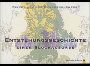 Entstehungsgeschichte Blockausgabe Block 38 SDW 1997 mit Beilage