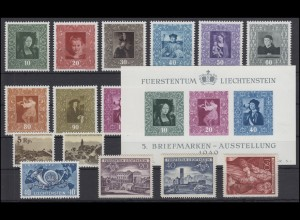 267-284 Liechtenstein-Jahrgang 1949 komplett, postfrisch